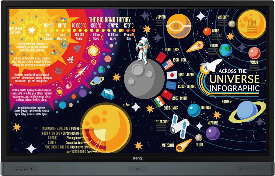 benq-interactive-panels